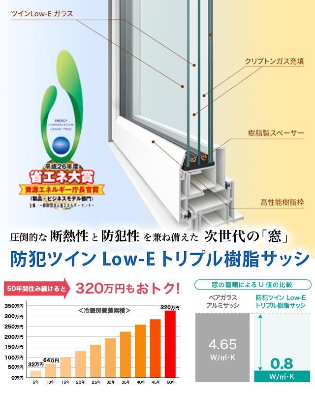 広島の住宅メーカー(ハウスメーカー)「一条工務店広島」 スライド画像
